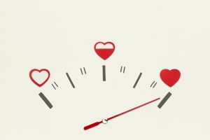 email marketing meter